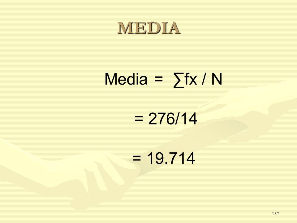 MEDIA Media = fx / N = 276/14 = 19.714 137