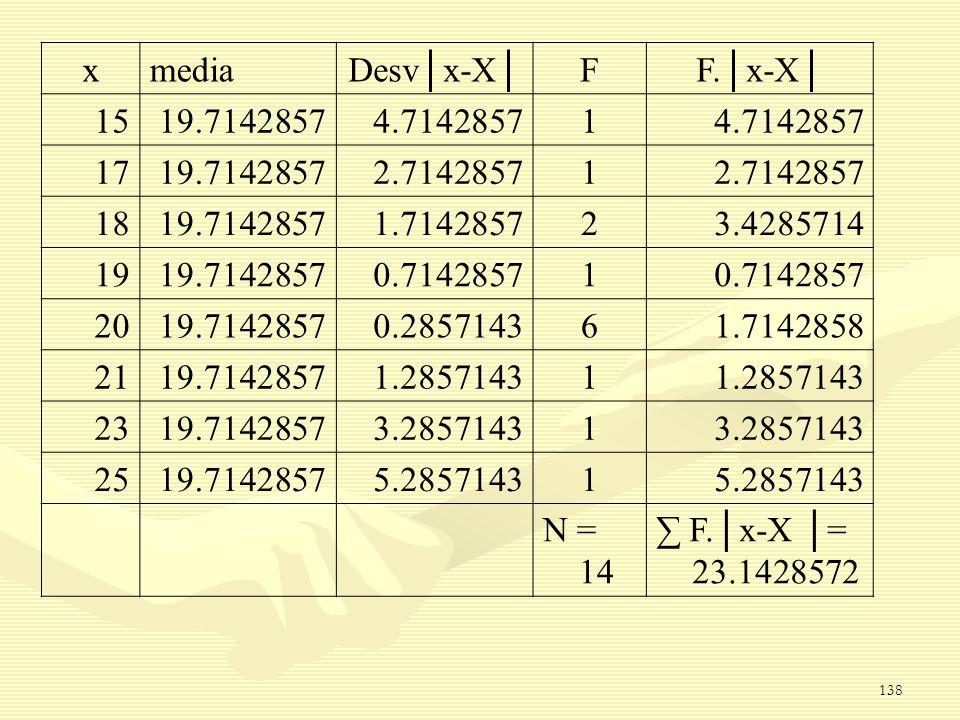 xmediaDesvx-XFF.x-X 1519.71428574.71428571 1719.71428572.71428571 1819.71428571.714285723.4285714 1919.71428570.71428571 2019.71428570.285714361.71428