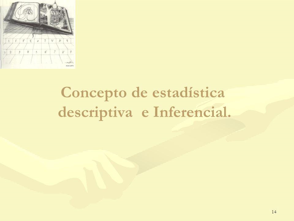 Concepto de estadística descriptiva e Inferencial. 14