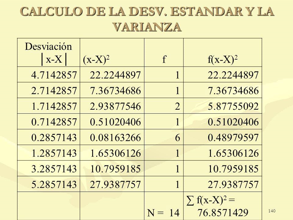 CALCULO DE LA DESV. ESTANDAR Y LA VARIANZA Desviación x-X(x-X) 2 ff(x-X) 2 4.714285722.22448971 2.71428577.367346861 1.71428572.9387754625.87755092 0.