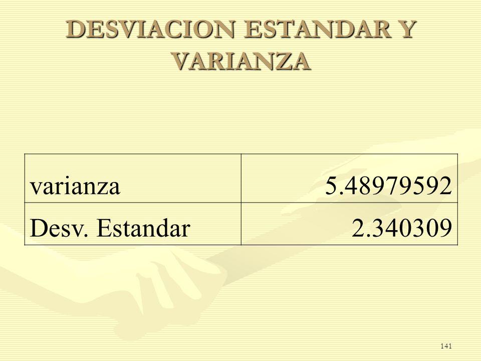 DESVIACION ESTANDAR Y VARIANZA varianza5.48979592 Desv. Estandar2.340309 141