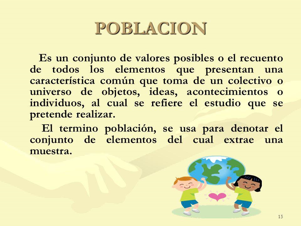 POBLACION Es un conjunto de valores posibles o el recuento de todos los elementos que presentan una característica común que toma de un colectivo o un
