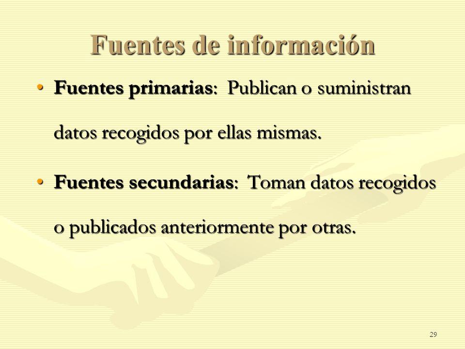 Fuentes de información Fuentes primarias: Publican o suministran datos recogidos por ellas mismas.Fuentes primarias: Publican o suministran datos reco