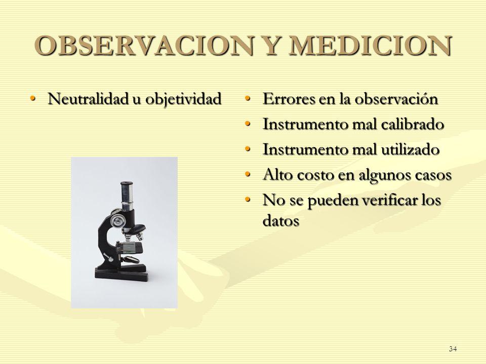 OBSERVACION Y MEDICION Neutralidad u objetividadNeutralidad u objetividadErrores en la observación Instrumento mal calibrado Instrumento mal utilizado