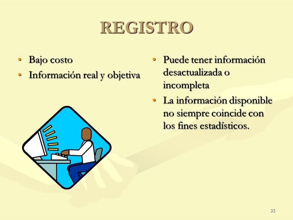 REGISTRO Bajo costoBajo costo Información real y objetivaInformación real y objetiva Puede tener información desactualizada o incompleta La informació