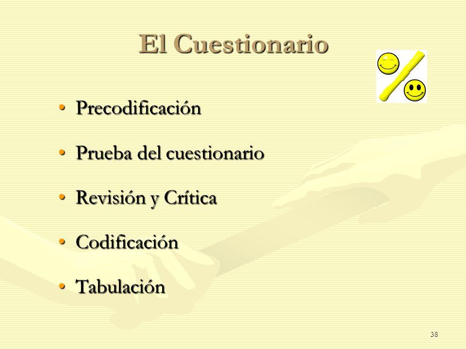 El Cuestionario PrecodificaciónPrecodificación Prueba del cuestionarioPrueba del cuestionario Revisión y CríticaRevisión y Crítica CodificaciónCodific