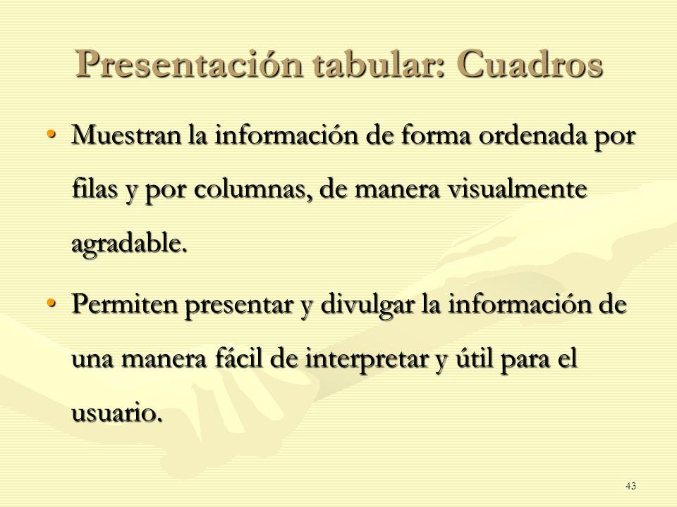 Presentación tabular: Cuadros Muestran la información de forma ordenada por filas y por columnas, de manera visualmente agradable.Muestran la informac