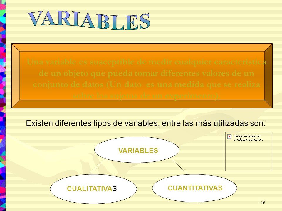 Existen diferentes tipos de variables, entre las más utilizadas son: VARIABLES CUALITATIVAS CUANTITATIVAS Una variable es susceptible de medir cualqui