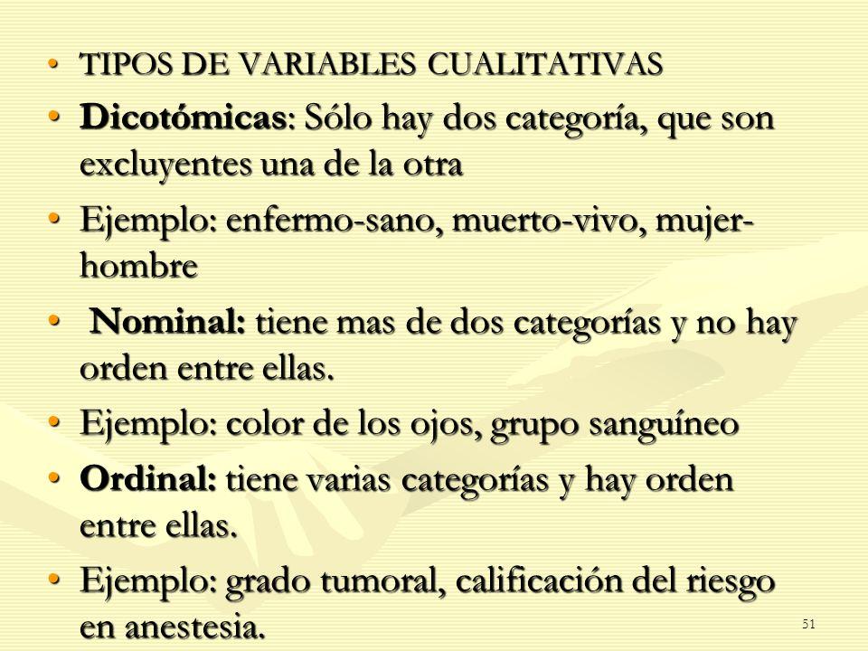 TIPOS DE VARIABLES CUALITATIVASTIPOS DE VARIABLES CUALITATIVAS Dicotómicas: Sólo hay dos categoría, que son excluyentes una de la otraDicotómicas: Sól
