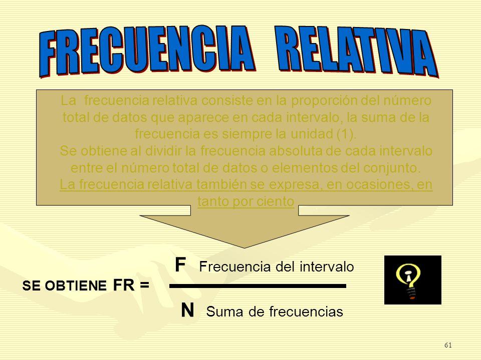SE OBTIENE FR = F Frecuencia del intervalo N Suma de frecuencias La frecuencia relativa consiste en la proporción del número total de datos que aparec
