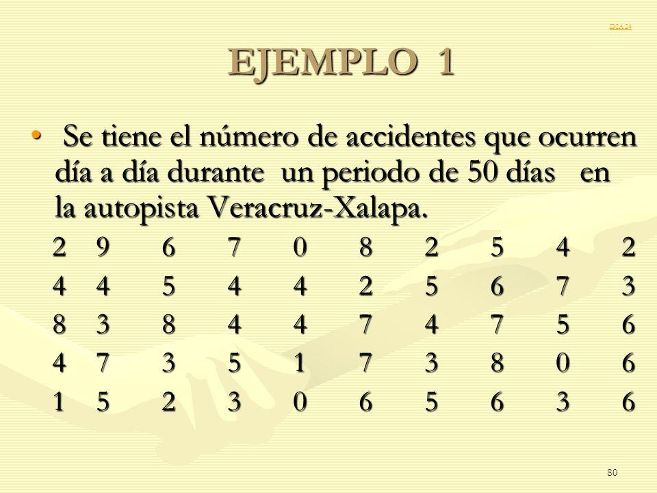 EJEMPLO 1 EJEMPLO 1 Se tiene el número de accidentes que ocurren día a día durante un periodo de 50 días en la autopista Veracruz-Xalapa. Se tiene el