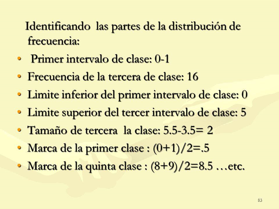 Identificando las partes de la distribución de frecuencia: Identificando las partes de la distribución de frecuencia: Primer intervalo de clase: 0-1 P