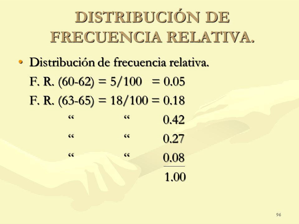 DISTRIBUCIÓN DE FRECUENCIA RELATIVA. Distribución de frecuencia relativa.Distribución de frecuencia relativa. F. R. (60-62) = 5/100 = 0.05 F. R. (60-6