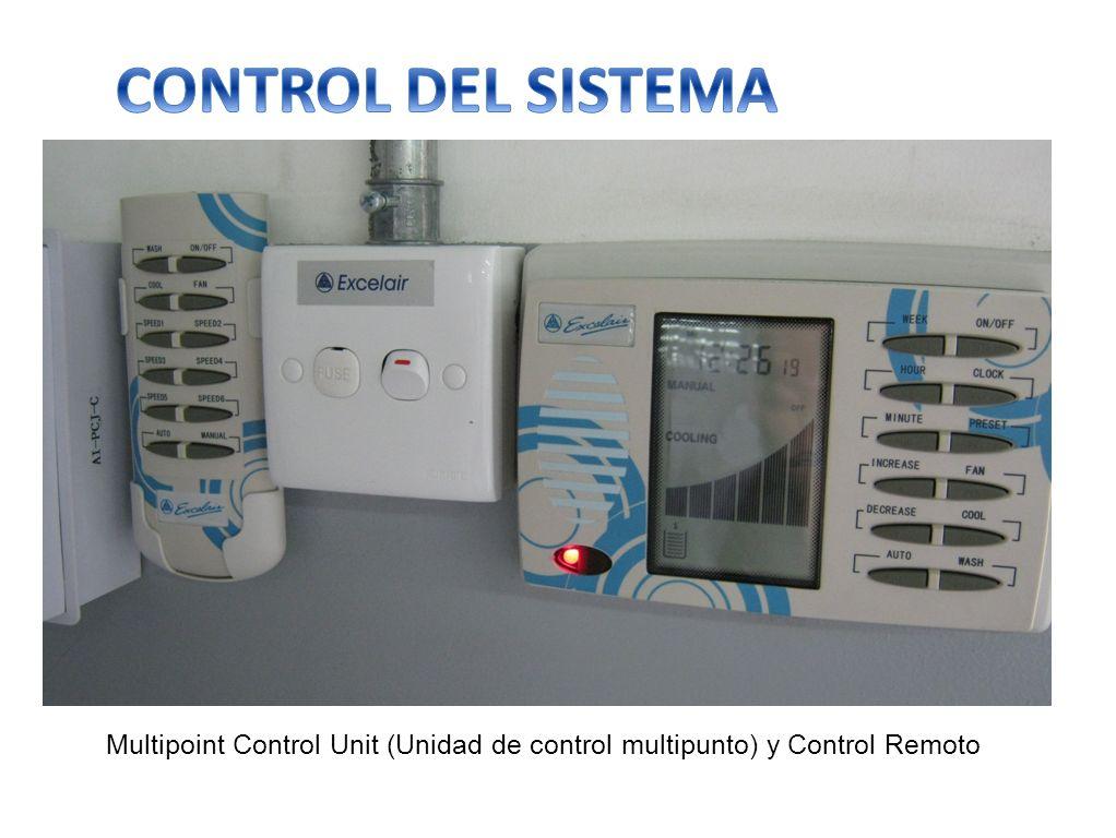 Multipoint Control Unit (Unidad de control multipunto) y Control Remoto
