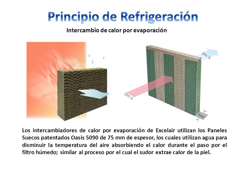 Intercambio de calor por evaporación Los intercambiadores de calor por evaporación de Excelair utilizan los Paneles Suecos patentados Oasis 5090 de 75