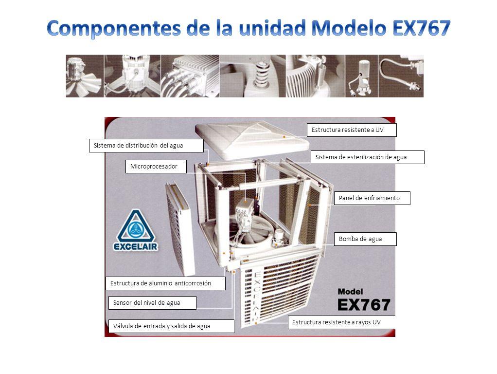 Estructura de aluminio anticorrosión Sensor del nivel de agua Válvula de entrada y salida de agua Estructura resistente a rayos UV Microprocesador Est