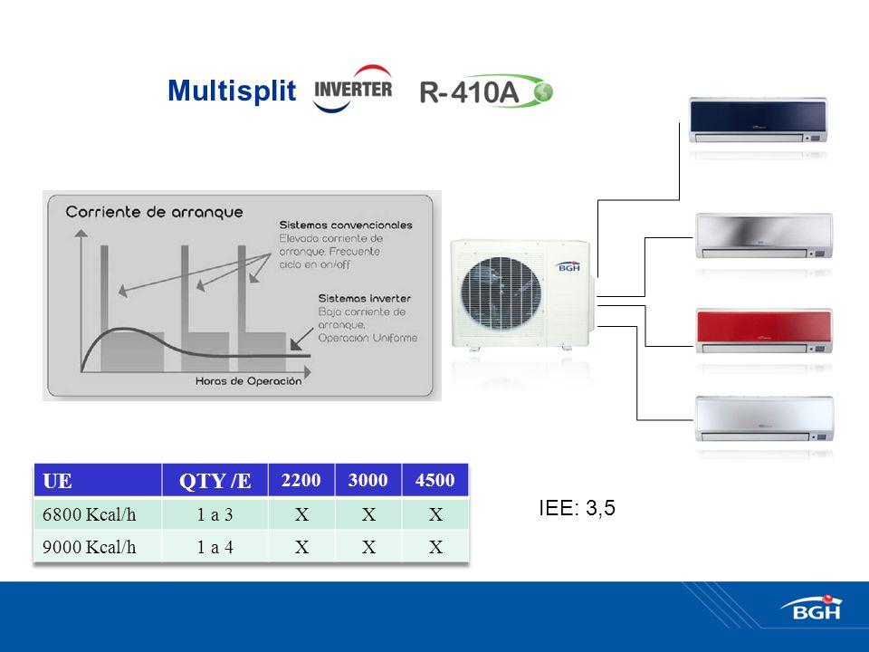 Multisplit IEE: 3,5