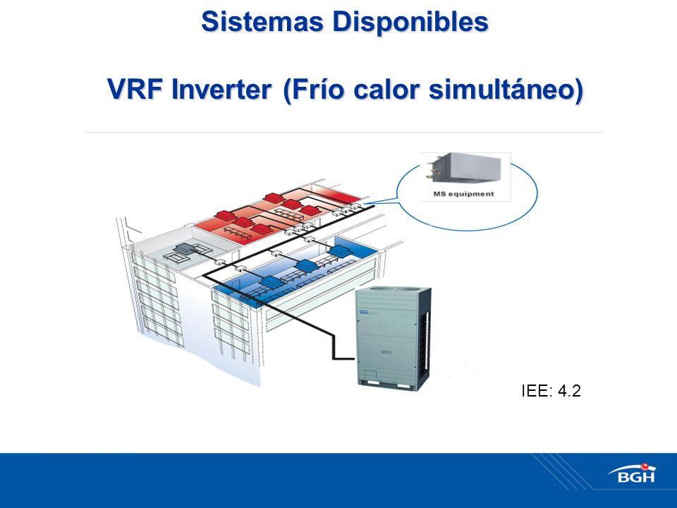 Sistemas Disponibles VRF Inverter (Frío calor simultáneo) IEE: 4.2