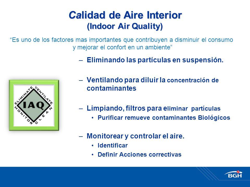 Calidad de Aire Interior (Indoor Air Quality) –Eliminando las partículas en suspensión.