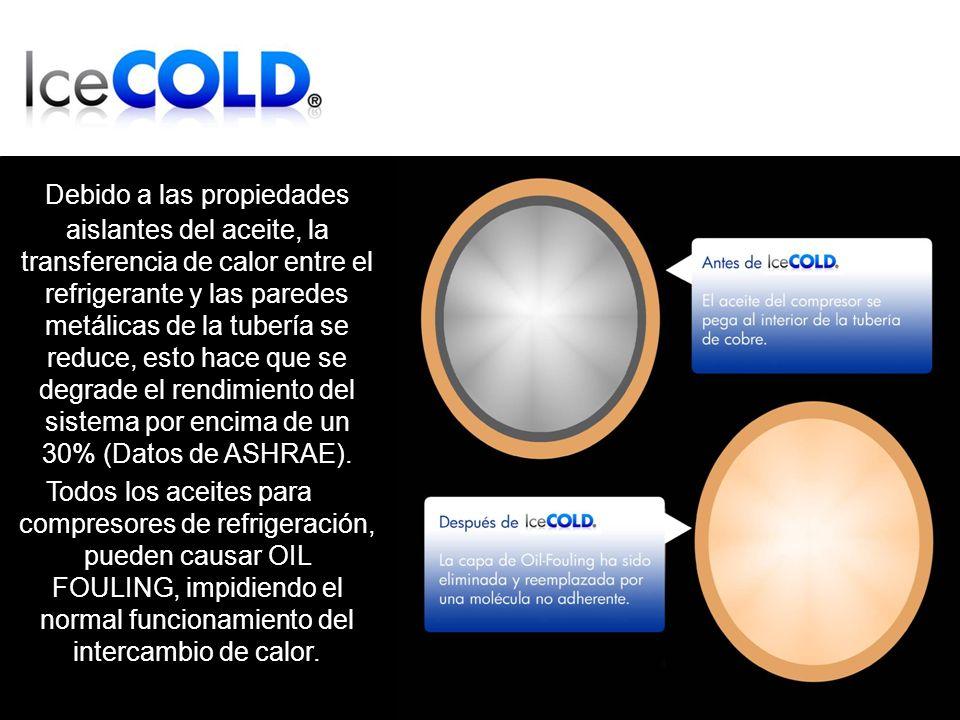 Debido a las propiedades aislantes del aceite, la transferencia de calor entre el refrigerante y las paredes metálicas de la tubería se reduce, esto hace que se degrade el rendimiento del sistema por encima de un 30% (Datos de ASHRAE).