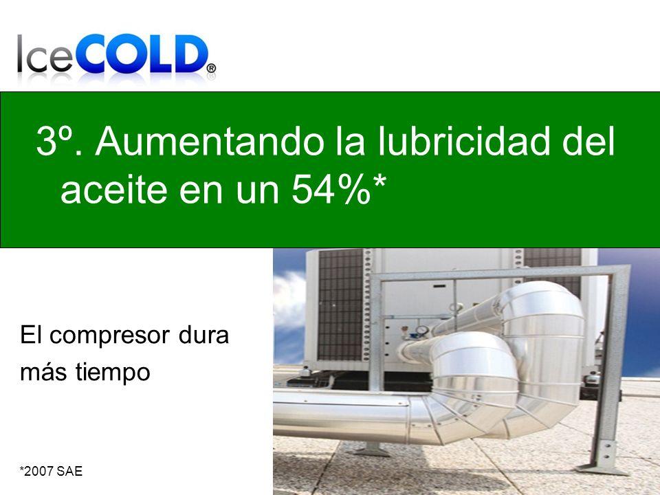 3º. Aumentando la lubricidad del aceite en un 54%* El compresor dura más tiempo *2007 SAE