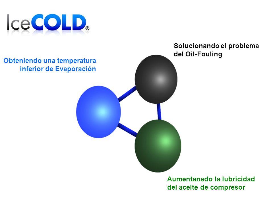 Solucionando el problema del Oil-Fouling Obteniendo una temperatura inferior de Evaporación Aumentanado la lubricidad del aceite de compresor
