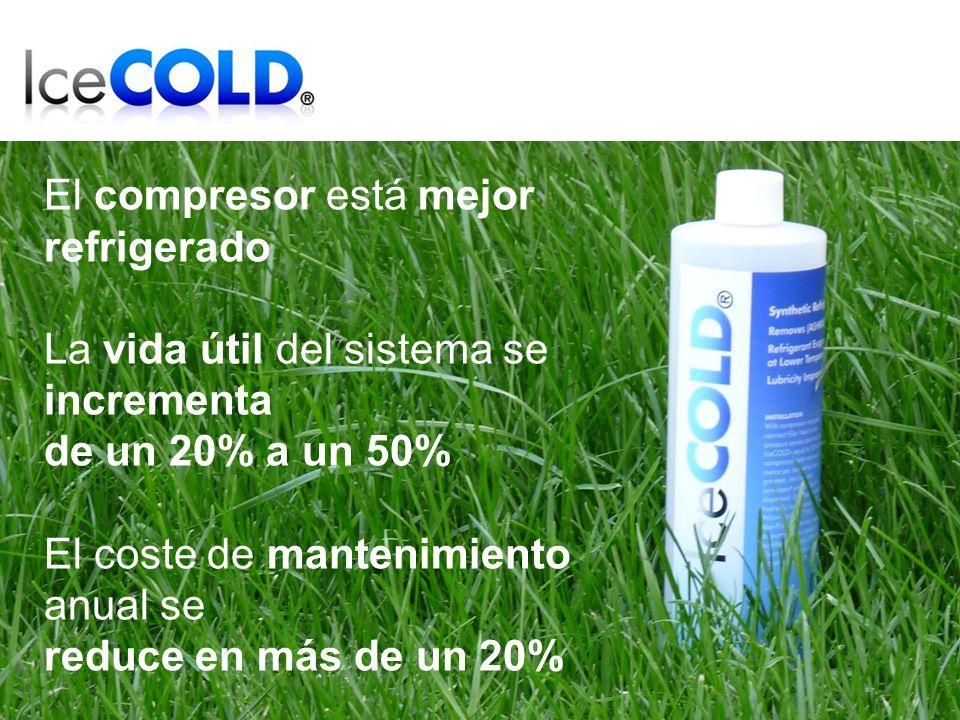El compresor está mejor refrigerado La vida útil del sistema se incrementa de un 20% a un 50% El coste de mantenimiento anual se reduce en más de un 20%