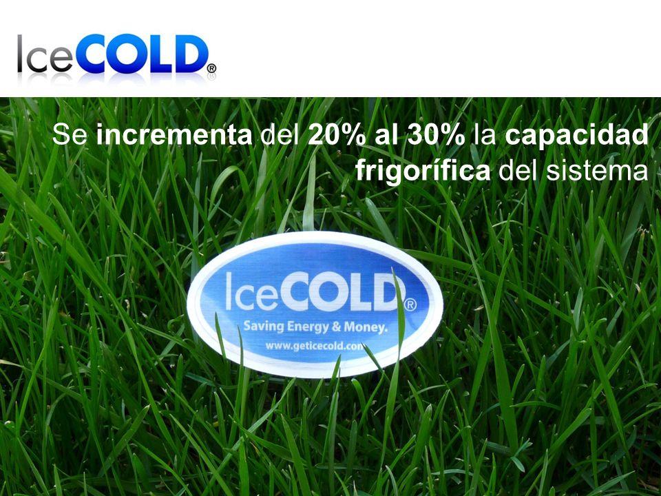 Se incrementa del 20% al 30% la capacidad frigorífica del sistema