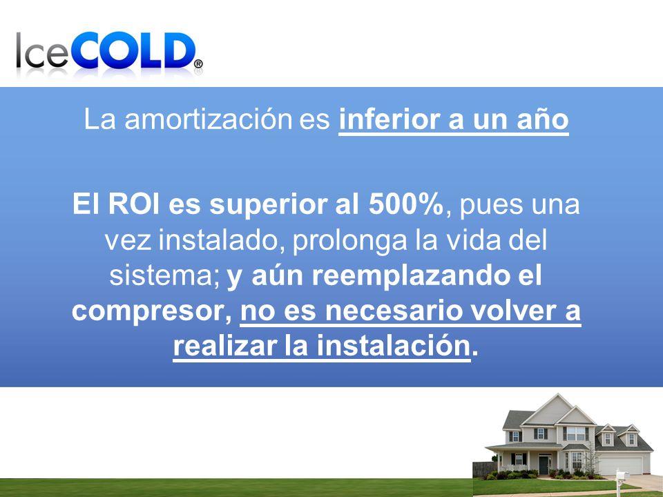 La amortización es inferior a un año El ROI es superior al 500%, pues una vez instalado, prolonga la vida del sistema; y aún reemplazando el compresor, no es necesario volver a realizar la instalación.