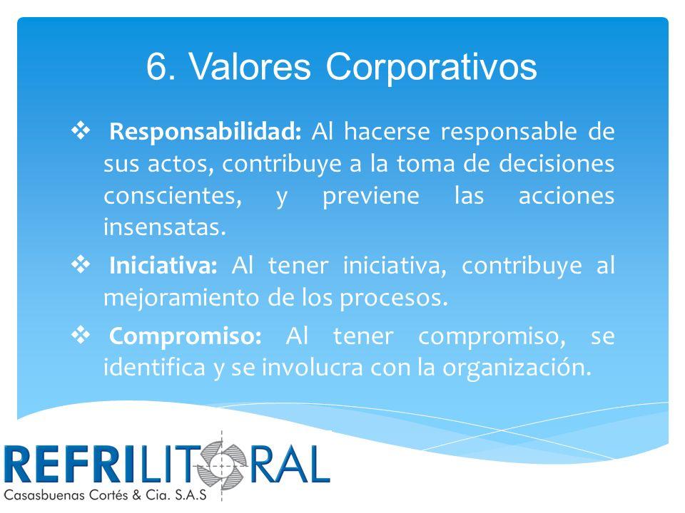 6. Valores Corporativos REFRILITORAL CASASBUENAS CORTÉS & CÍA S.A.S., soporta sus procesos en valores que sirvan de fundamento para el trabajo en equi