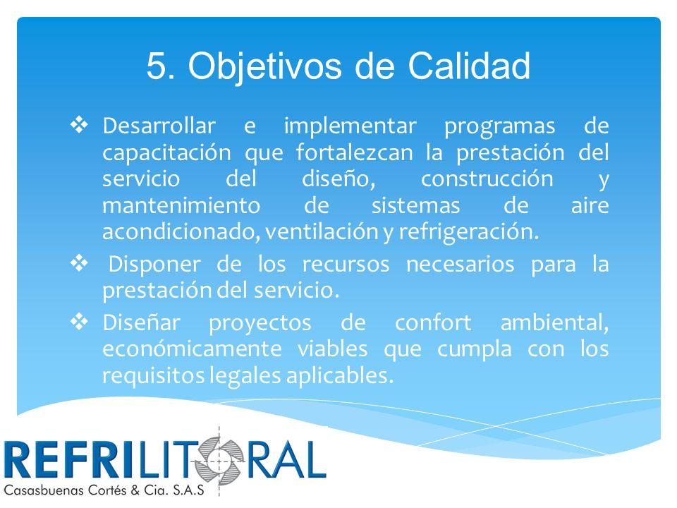 4. Política de Calidad Buscando satisfacer los requisitos del cliente y mejorar continuamente la eficacia del Sistema de Gestión de Calidad.