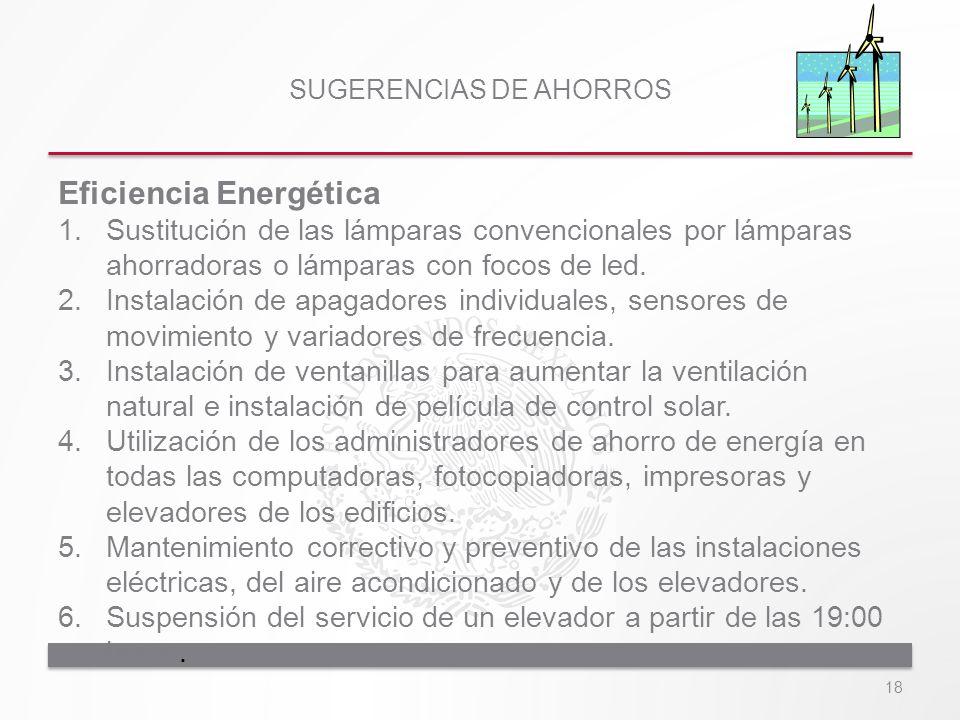 SUGERENCIAS DE AHORROS Eficiencia Energética 1.Sustitución de las lámparas convencionales por lámparas ahorradoras o lámparas con focos de led. 2.Inst
