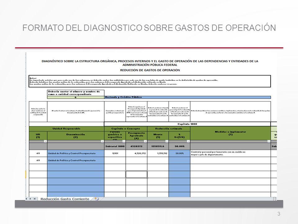 La SHCP tiene presupuesto aprobado mil 55 millones 841mil 529 pesos, generó por una reducción es sus gastos de operación por un monto de 555 millones 706 mil 068 pesos lo que representa el 10% del Presupuesto de Egresos de la Federación.