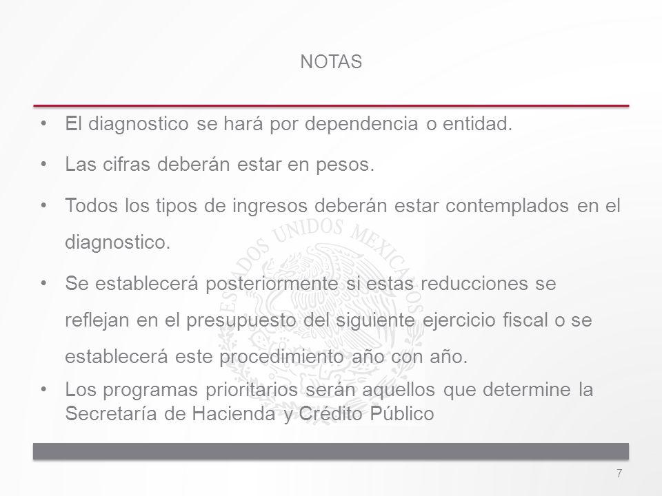 Reducción Gasto Corriente Captura el número de Ramo o Entidad, la clave de la UR, el concepto y monto a reducir del presupuesto aprobado para 2013.
