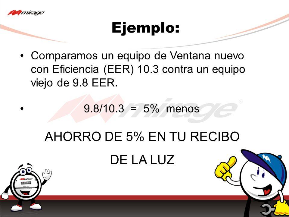 Ejemplo: Comparamos un equipo de Ventana nuevo con Eficiencia (EER) 10.3 contra un equipo viejo de 9.8 EER. 9.8/10.3 = 5% menos AHORRO DE 5% EN TU REC