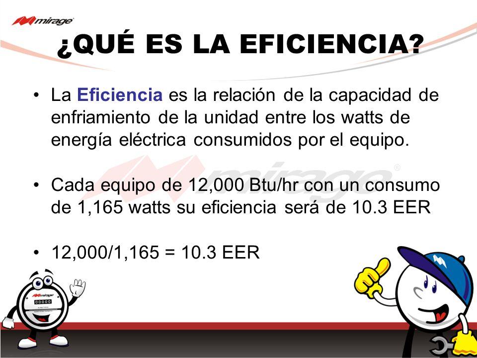 ¿QUÉ ES LA EFICIENCIA? La Eficiencia es la relación de la capacidad de enfriamiento de la unidad entre los watts de energía eléctrica consumidos por e