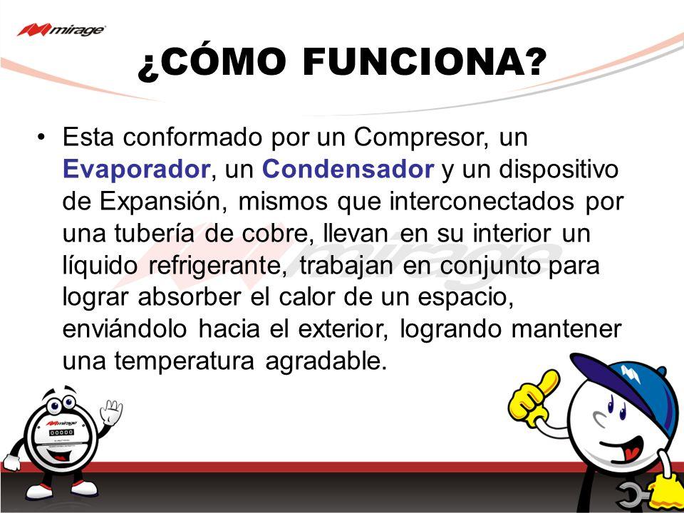 ¿CÓMO FUNCIONA? Esta conformado por un Compresor, un Evaporador, un Condensador y un dispositivo de Expansión, mismos que interconectados por una tube