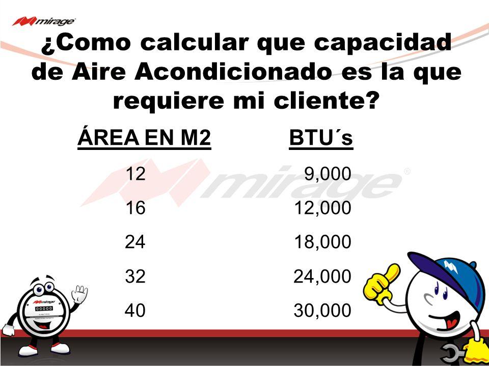 ¿Como calcular que capacidad de Aire Acondicionado es la que requiere mi cliente? ÁREA EN M2 BTU´s 12 9,000 16 12,000 24 18,000 32 24,000 40 30,000