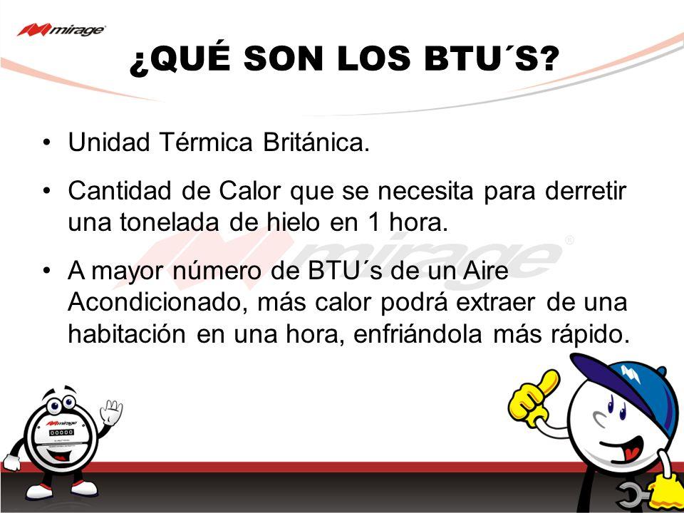 BTU = TONELADA DE REFRIGERACIÓN (T.R.) 12,000 BTU´s = 1 T.R.