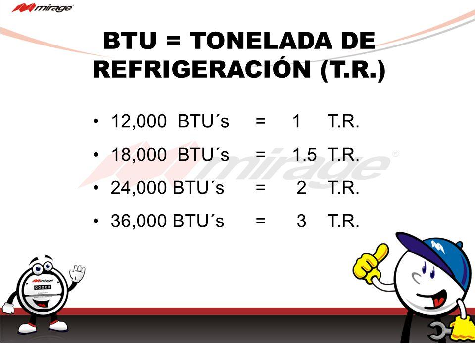 BTU = TONELADA DE REFRIGERACIÓN (T.R.) 12,000 BTU´s = 1 T.R. 18,000 BTU´s = 1.5 T.R. 24,000 BTU´s = 2 T.R. 36,000 BTU´s = 3 T.R.