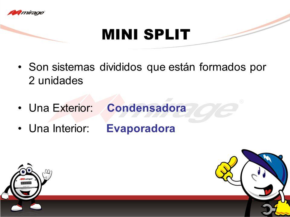 MINI SPLIT Son sistemas divididos que están formados por 2 unidades Una Exterior: Condensadora Una Interior: Evaporadora