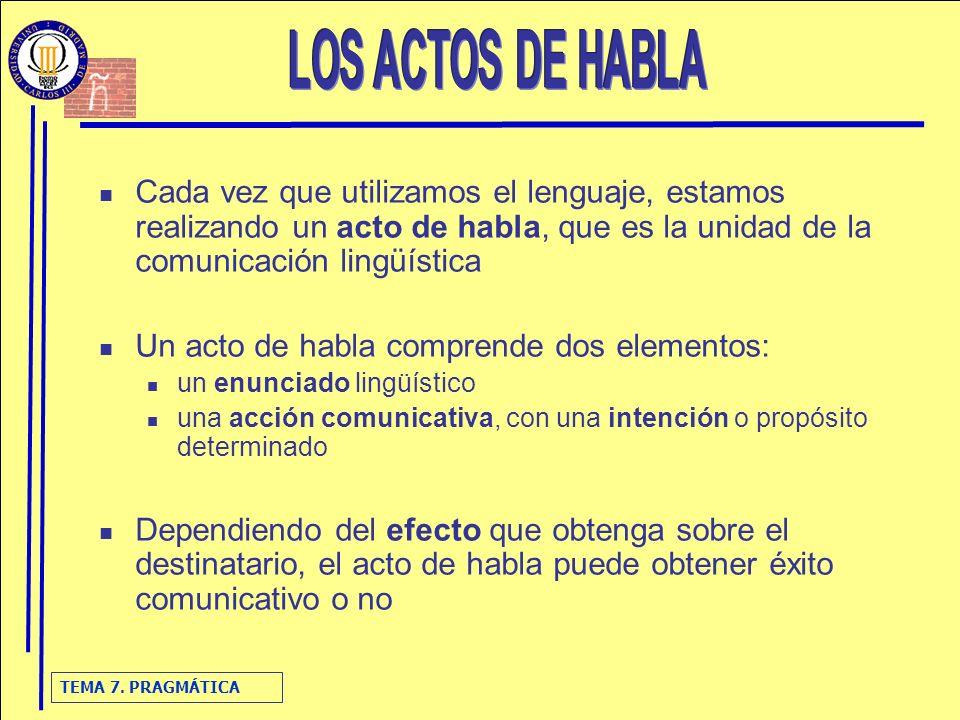 TEMA 7. PRAGMÁTICA Cada vez que utilizamos el lenguaje, estamos realizando un acto de habla, que es la unidad de la comunicación lingüística Un acto d