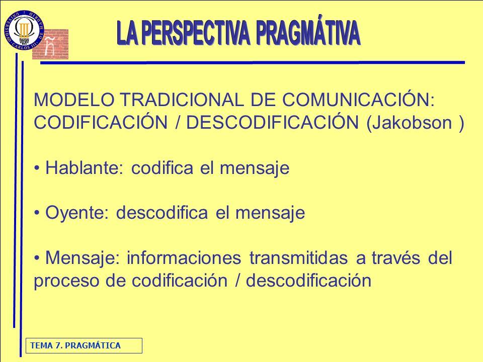TEMA 7. PRAGMÁTICA MODELO TRADICIONAL DE COMUNICACIÓN: CODIFICACIÓN / DESCODIFICACIÓN (Jakobson ) Hablante: codifica el mensaje Oyente: descodifica el