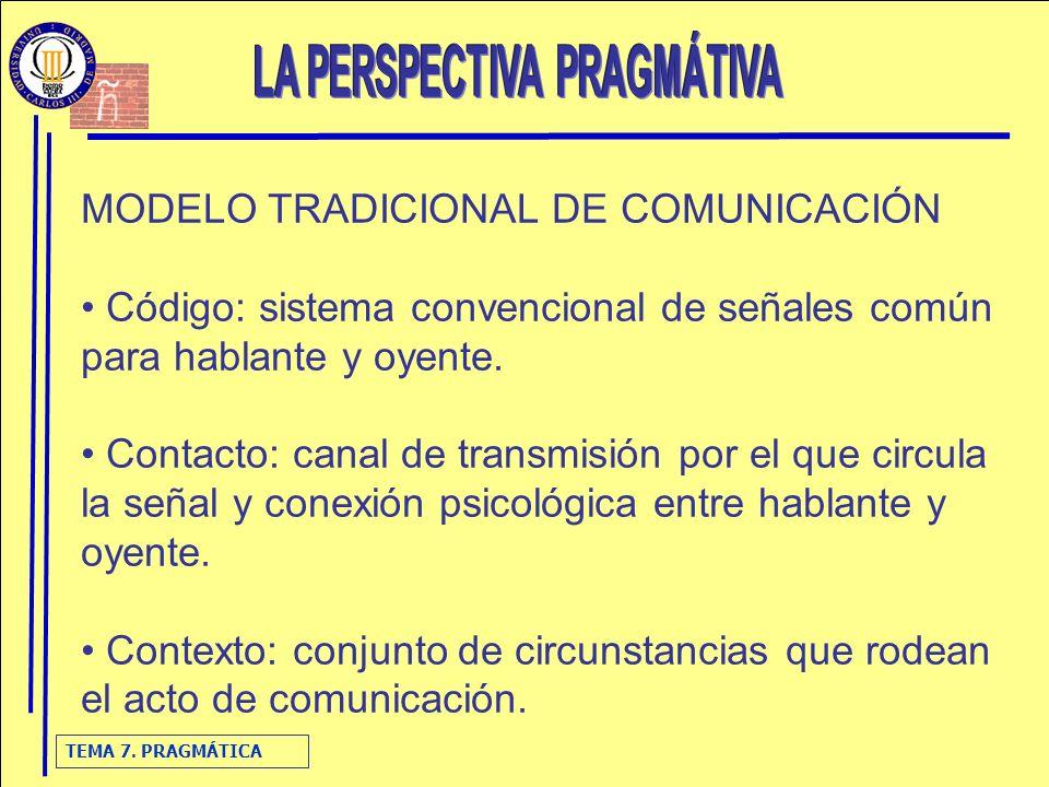 TEMA 7. PRAGMÁTICA MODELO TRADICIONAL DE COMUNICACIÓN Código: sistema convencional de señales común para hablante y oyente. Contacto: canal de transmi