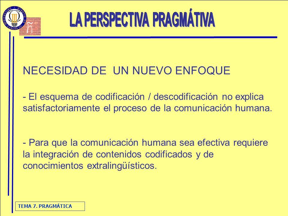 TEMA 7. PRAGMÁTICA NECESIDAD DE UN NUEVO ENFOQUE - El esquema de codificación / descodificación no explica satisfactoriamente el proceso de la comunic