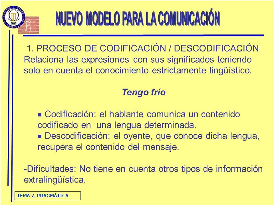 TEMA 7. PRAGMÁTICA 1. PROCESO DE CODIFICACIÓN / DESCODIFICACIÓN Relaciona las expresiones con sus significados teniendo solo en cuenta el conocimiento