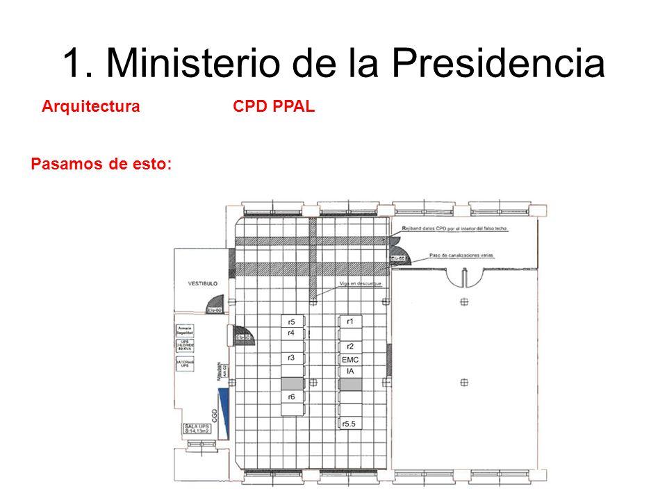 Pasamos de esto: CPD PPAL 1. Ministerio de la Presidencia