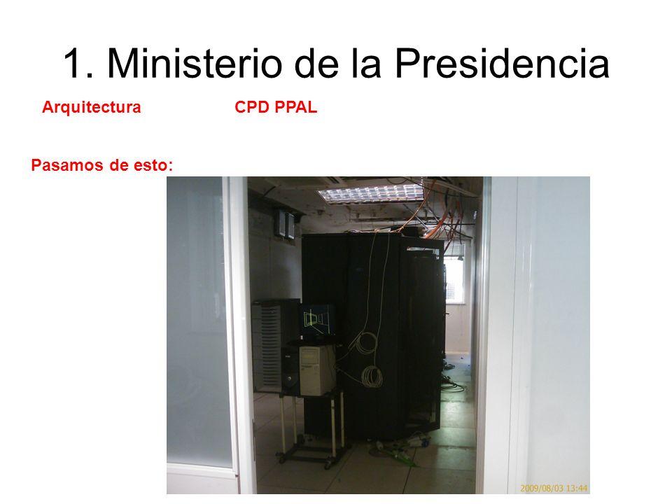 Arquitectura Pasamos de esto: CPD PPAL 1. Ministerio de la Presidencia