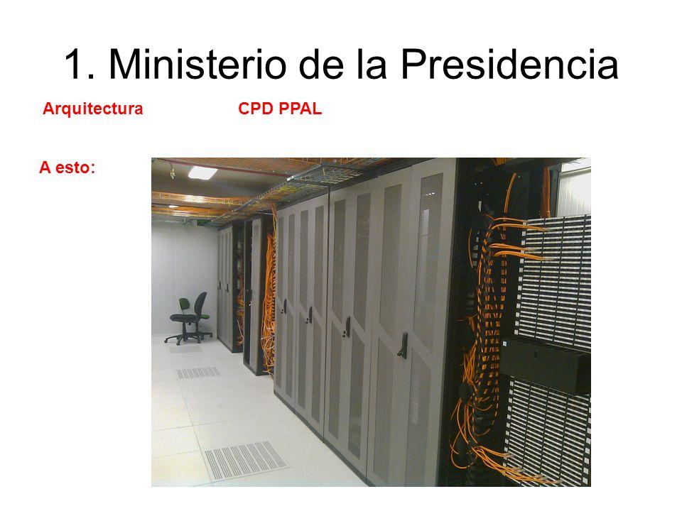 Arquitectura A esto: CPD PPAL 1. Ministerio de la Presidencia