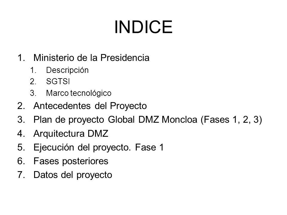 INDICE 1.Ministerio de la Presidencia 1.Descripción 2.SGTSI 3.Marco tecnológico 2.Antecedentes del Proyecto 3.Plan de proyecto Global DMZ Moncloa (Fas